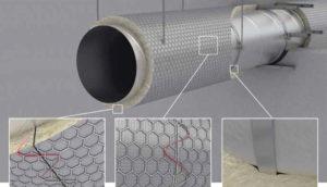 Шумоизоляция вентиляции: особенности устройства и способы монтажа