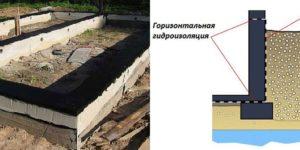 Как правильно сделать гидроизоляцию фундамента?