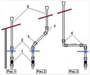 Фановая труба: нюансы монтажа и подключения
