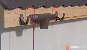 Пластиковые водостоки для крыши: как рассчитать и смонтировать самостоятельно?