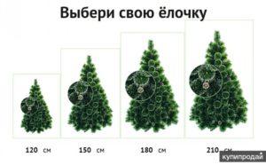 Размеры искусственных ёлок