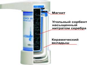 Угольный фильтр для воды: как подобрать и изготовить?