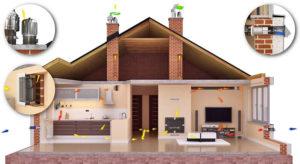 Устройство и установка приточно-вытяжной вентиляции в частном доме