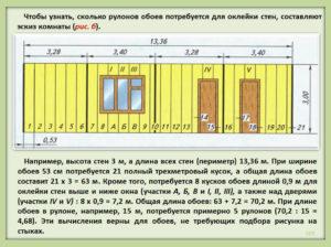 Сколько метров в рулоне обоев?