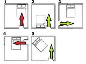 Как правильно поставить кровать в спальне?