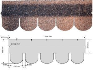 Гибкая черепица Ruflex: технические характеристики