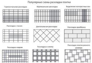 Раскладка плитки: варианты и схемы