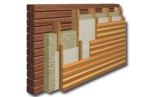 Как правильно обшить фасад дома профлистом с утеплителем?