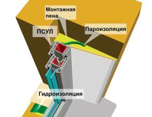 Установка окон с гидро- и пароизоляцией по ГОСТу
