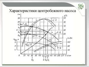 Технические характеристики центробежных насосов