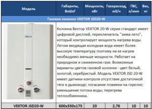 Газовые колонки Vektor: характеристики и правила эксплуатации
