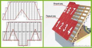 Правила расчета металлочерепицы