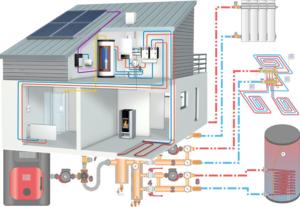 Виды и процесс установки автономного отопления
