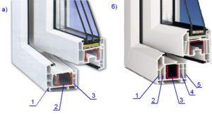Преимущества и недостатки пятикамерных стеклопакетов