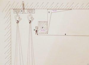 Ниша для штор: виды, оптимальные размеры и примеры в интерьере