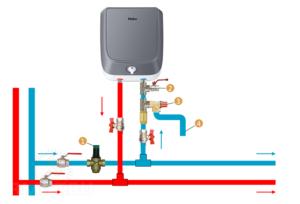 Правила подключения накопительных водонагревателей