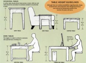 Размеры письменного стола: как выбрать подходящую модель?