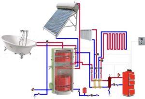 Процесс изготовления бойлера косвенного нагрева