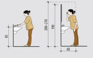 Высота раковины в ванной: стандарт от пола