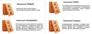 Пеноплекс Комфорт: характеристики и сфера применения
