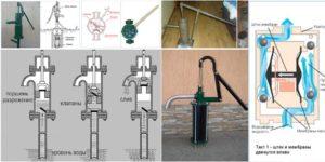 Ручные насосы для воды: где используют и как изготовить?