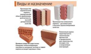 Силикатный кирпич: состав, виды, свойства и применение