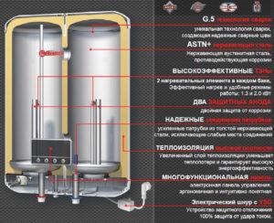 Водонагреватели Thermex объемом 50 литров: устройство и рекомендации по эксплуатации