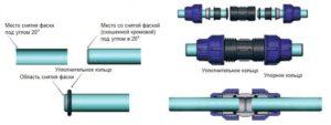 ПНД-трубы для водопровода: технические характеристики и схема установки