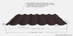 Как выбрать толщину металлочерепицы?