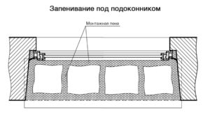 Правила выбора и монтажа подоконников