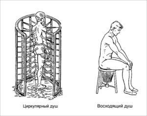 Чем полезен циркулярный душ?