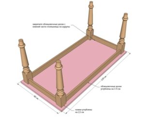 Какими должны быть ножки для стола?