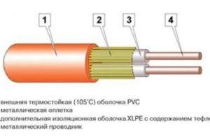 Кабельный теплый пол: характеристики и особенности