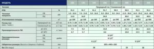 Котел Navien Deluxe: технические характеристики, установка и эксплуатация