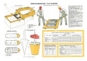 Штукатурный раствор: состав и приготовление