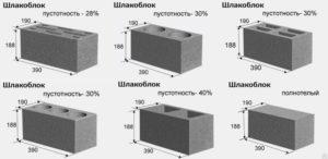 Размер блока из керамзитобетона стандартного калькулятор раствора известково цементного раствора