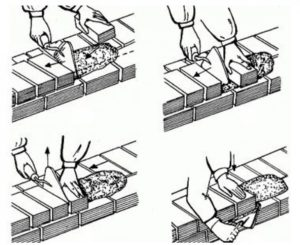 Технология и способы кладки кирпича