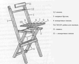 Как сделать складной стул своими руками?