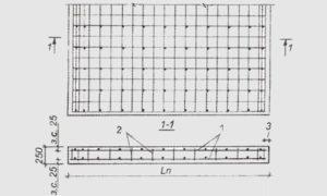 Армирование фундаментной плиты: технология расчетов и монтажа