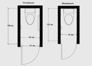 Какими должны быть размеры туалета?