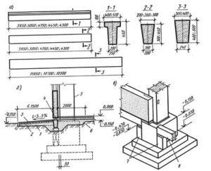 Фундаментные балки: особенности и сфера их применения