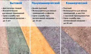 Линолеум Комитекс: характеристика и виды