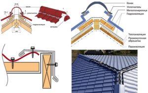 Ветровая планка для металлочерепицы: разновидности и способы крепления