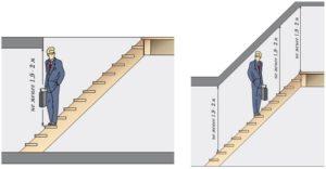 Лестничные марши: оптимальные размеры и важные требования к установке