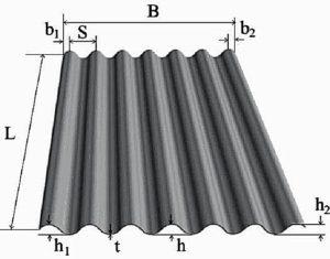 Шифер АЦЭИД: что такое и чем отличается от волнового асбестоцементного листа?