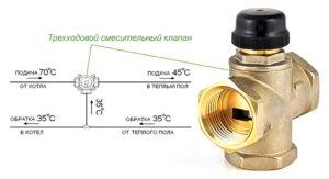 Трехходовые краны для отопления: рекомендации по выбору и монтажу
