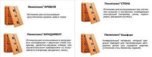 Пеноплэкс 100 мм: виды и характеристики утеплителя