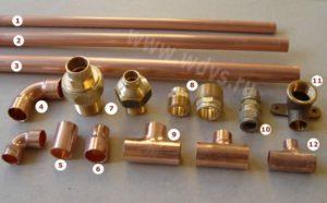 Фитинги для медных труб: конструктивные особенности, виды и правила монтажа
