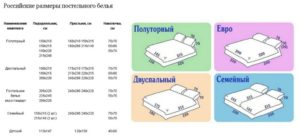 Стандартные размеры полутороспального одеяла и пододеяльника