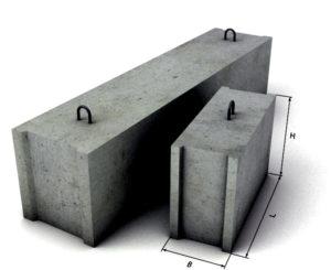 Особенности железобетонных фундаментных блоков